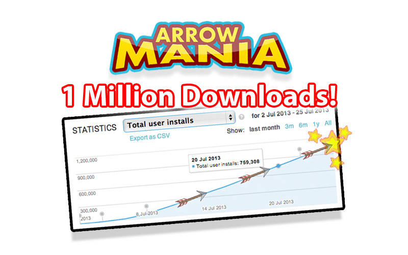 1million-downloads800x500
